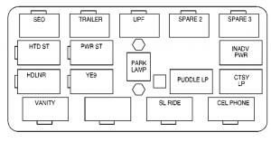 chevrolet tahoe (2002) fuse box diagram auto genius 2004 chevy tahoe fuse box chevrolet tahoe (2002) fuse box diagram