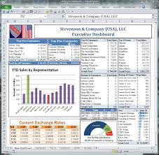 Excel Dashboard Excel Camera Tool Easily Add Visuals To Accounting