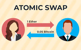 Alice has litecoin that she wants to. Guide To Atomic Swap Atomic Swap Exchange Meaning Of Swapping