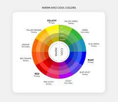 Color Groups For Design Color Psychology In Marketing The Ultimate Guide Design