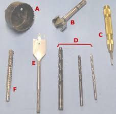 hole saw drill bit. drill bits: a: hole saw drill; b: forstner bit; c: bit