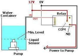 automatic pump shut off circuit reuk co uk automatic pump switch off system pictured above is a schematic