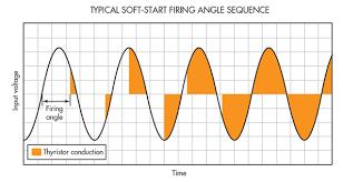 soft starters thyristors