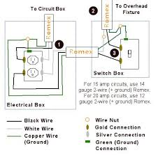 chandelier wire diagram how to wire a chandelier diagram how image wiring how to rewire a chandelier diagram how