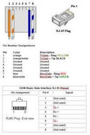 similiar rj45 loopback pinout keywords pinout rj45 crossover cable pinout rj45 t1 rj45 jack wiring diagram t1