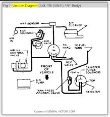 vacuum line diagram and wiring harness Vacuum Cleaner Motor Wiring Diagram Shark Vacuum Cleaner Parts Diagram