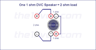 subwoofer wiring diagrams, one 1 ohm dual voice coil (dvc) speaker Dual 1 Ohm Sub Wiring Diagram one 1 ohm dvc speaker = 2 ohm load dvc 1 ohm wiring diagram