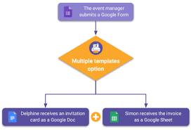 google templates generate multiple documents with one google form