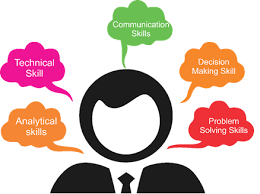 What Are Analytical Abilities The 5 Essential Business Analysis Skills Crucial Constructs