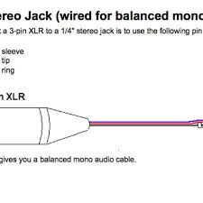 xlr to tr wiring xlr to trs wiring diagram wiring diagram image 1/4 mono jack wiring at Xlr To Jack Wiring Diagram