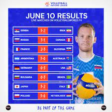 Men's Week 3 ENDS TODAY! 📺 Watch the... - Volleyball World