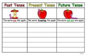 Verb Tense Anchor Chart Present Tense Verbs Anchor Chart Worksheets Teaching