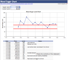 blood pressure and blood sugar log sheet 10 excel templates to track your health and fitness