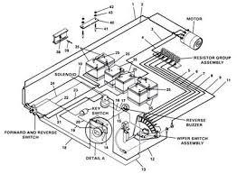 36 volt golf cart wiring diagram ez go golf cart wiring diagram pdf at Golf Cart 36 Volt Ezgo Wiring Diagram