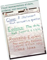 5th Grade Claims Evidence And Reasoning Science Lesson