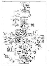 briggs and stratton wiring diagram 21 hp briggs briggs and stratton 17 hp engine briggs image about wiring on briggs and stratton wiring
