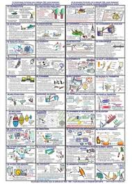 Inventors And Their Inventions Chart Triz Wikipedia