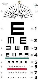 Eye Testing Distance Vision Chart Wall Mount With Standard