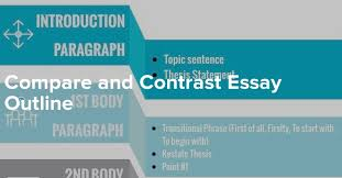 guidelines for writing a compare and contrast essay abc essays com