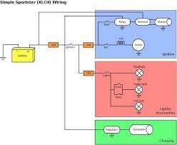 sportster wiring diagram wiring diagram and hernes 87 harley sportster wiring diagram wirdig