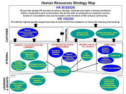 best human resources images human resources  human resources strategy map