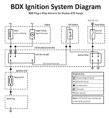 bdx harness for ruckus indication system datasheet buggydepot block diagram