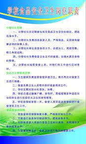 Food Hygiene Poster China Food Hygiene China Food Hygiene Shopping Guide At Alibaba Com