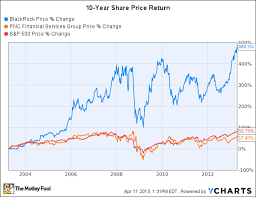 1 Thing Investors Are Missing About Pnc Financial The