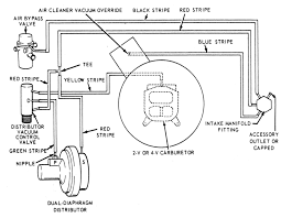 glazier nolan mustang barn 1968 mustang vacuum diagrams 289 and 302 thermactor manual trans and ac
