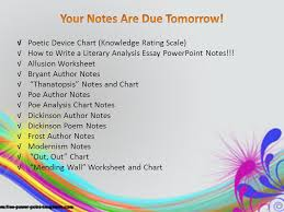 Poetic Devices Chart Poetic Device Chart Knowledge Rating Scale How To