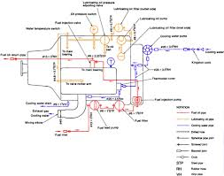 marine engineering  ships pictures and diagramsships pictures and diagrams  sirius star  piping diagram