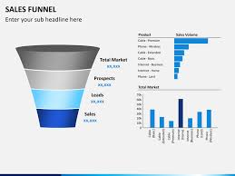 Funnel Powerpoint Template Free Sales Funnel