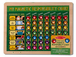 my responsibility chart up to 75 off my responsibility chart strictlyforkidsstore com