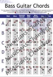 Details About Electric Bass Guitar Chord Chart 4 String New