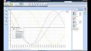 Biorhythm Awareness Software Training Explanation Of