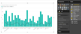Power Bi How To Analyze Fifa 2014 Worldcup Radacad