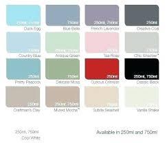 Dulux Kitchen Emulsion Paint Colours Bilgiler Co