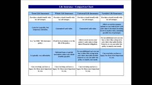 Car Insurance Comparison Chart A 28 Compare Car Insurance Ireland Youtube
