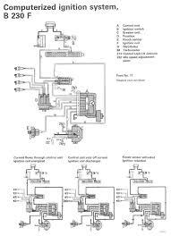 danby dishwasher wiring diagram solution of your wiring diagram danby dishwasher wiring diagram wiring library rh 59 akszer eu amana dishwasher wiring diagram wiring