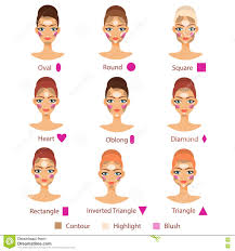 contouring for different face shapes. royalty-free vector. download highlight, contour and blush for different female face shape contouring shapes
