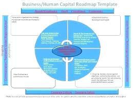 Strategy Template Balanced Scorecard Strategy Map Template
