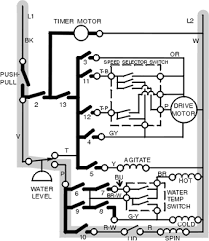 common problems to all washing machine brands washer repair tracing the spin solenoid on a washer