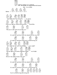 Barre Chord Chart Pdf Sada Margarethaydon Com