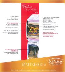 Mattress Coil Count Chart Chelsea Limited 13 Inch Firm Mattress By Gold Bond