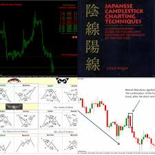 The Candlestick Trading Bible Download The Candlestick