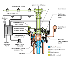 wiring diagram for interlock device the wiring diagram irrigation system wiring diagram nilza wiring diagram