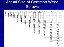 Wood Screw Size Chart Wood Screw Sizing Hitsongspk Co
