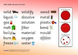 Gas Liquid Solids Ks2 Changes Of State Solids Liquids Gases Teaching