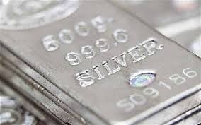Silver Live Chart Mcx Silver Real Time Live Chart World Market Live