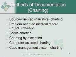 Chart Method Of Documentation Documentation Of Nursing Care Ppt Download